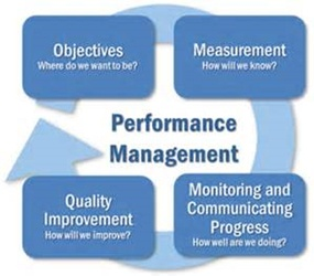 Revenue Cycle Management - Performance Objective